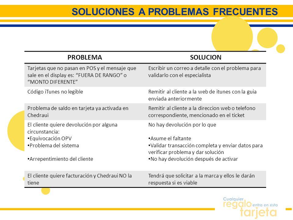 SOLUCIONES A PROBLEMAS FRECUENTES PROBLEMASOLUCION Tarjetas que no pasan en POS y el mensaje que sale en el display es: FUERA DE RANGO oMONTO DIFERENT