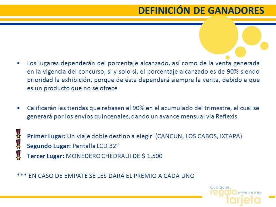 DEFINICIÓN DE GANADORES Los lugares dependerán del porcentaje alcanzado, así como de la venta generada en la vigencia del concurso, si y solo si, el p