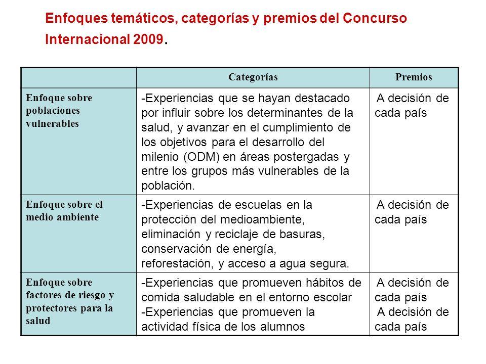 Enfoques temáticos, categorías y premios del Concurso Internacional 2009. CategoríasPremios Enfoque sobre poblaciones vulnerables -Experiencias que se