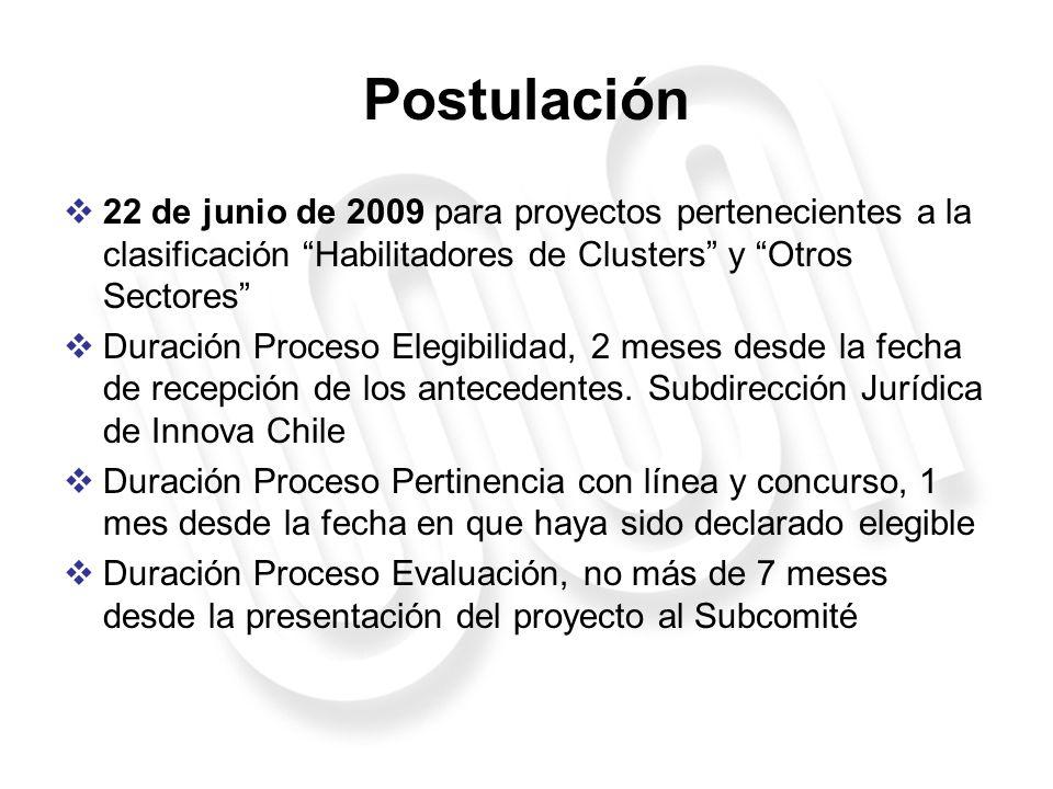 Postulación 22 de junio de 2009 para proyectos pertenecientes a la clasificación Habilitadores de Clusters y Otros Sectores Duración Proceso Elegibili