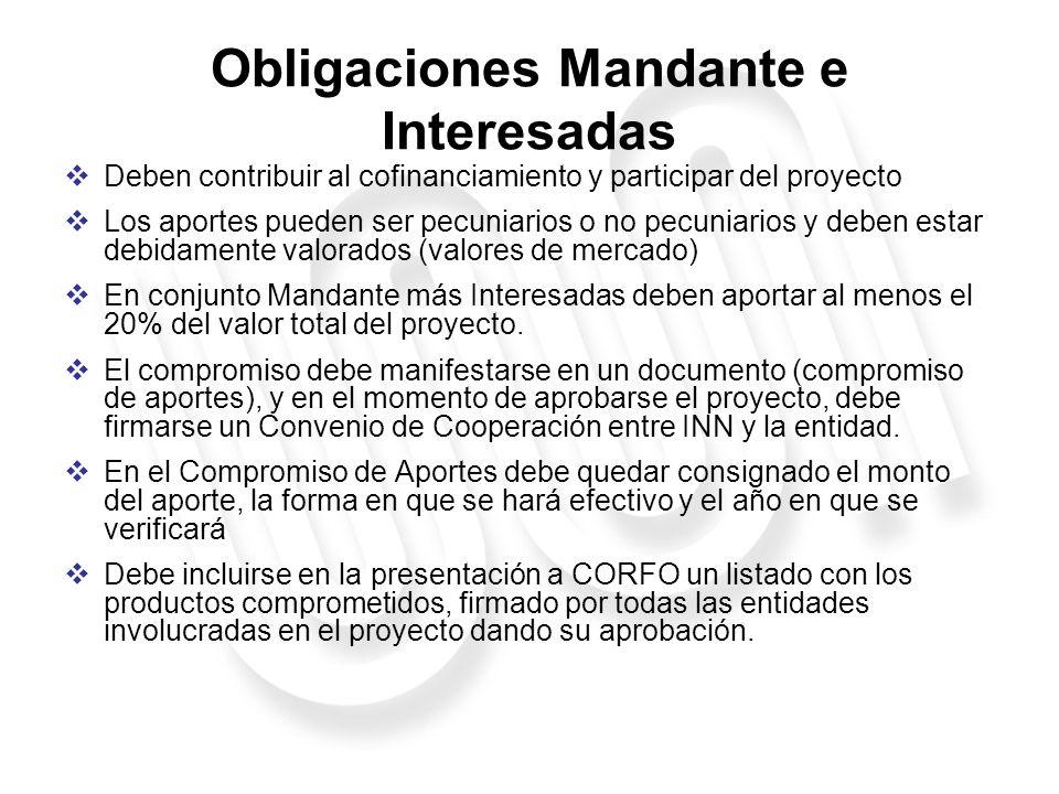 Obligaciones Mandante e Interesadas Deben contribuir al cofinanciamiento y participar del proyecto Los aportes pueden ser pecuniarios o no pecuniarios