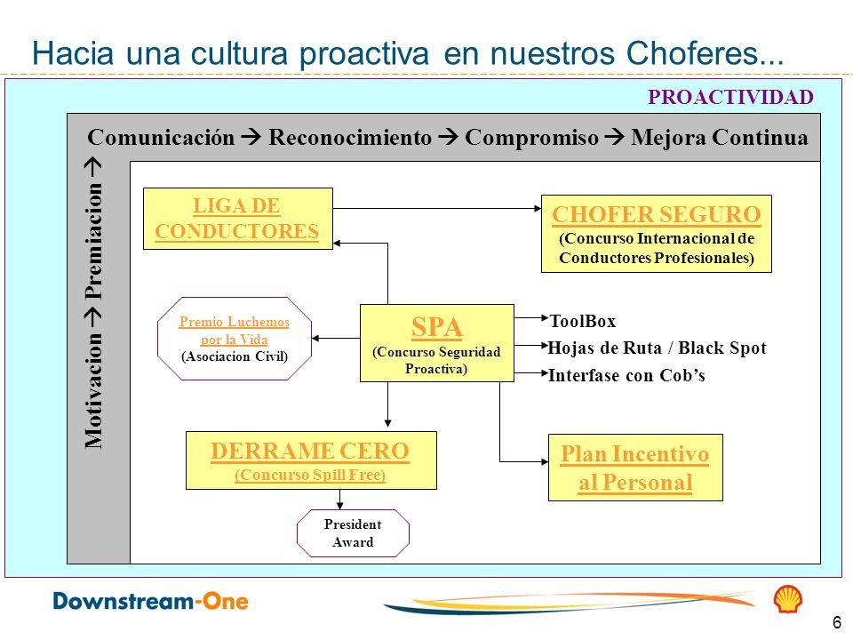 6 Hacia una cultura proactiva en nuestros Choferes... LIGA DE CONDUCTORES DERRAME CERO (Concurso Spill Free) Plan Incentivo al Personal CHOFER SEGURO