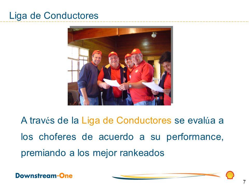 7 Liga de Conductores A trav é s de la Liga de Conductores se eval ú a a los choferes de acuerdo a su performance, premiando a los mejor rankeados
