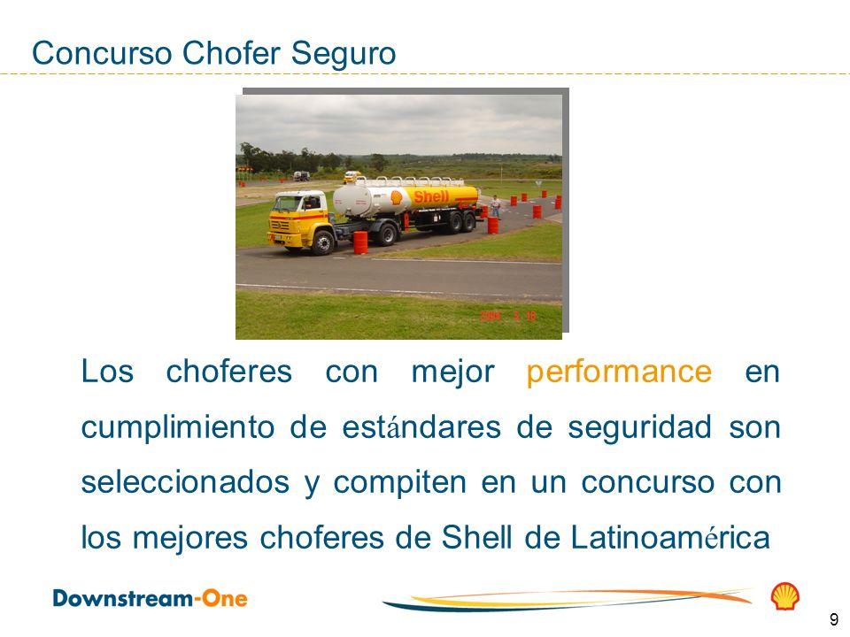 9 Concurso Chofer Seguro Los choferes con mejor performance en cumplimiento de est á ndares de seguridad son seleccionados y compiten en un concurso con los mejores choferes de Shell de Latinoam é rica