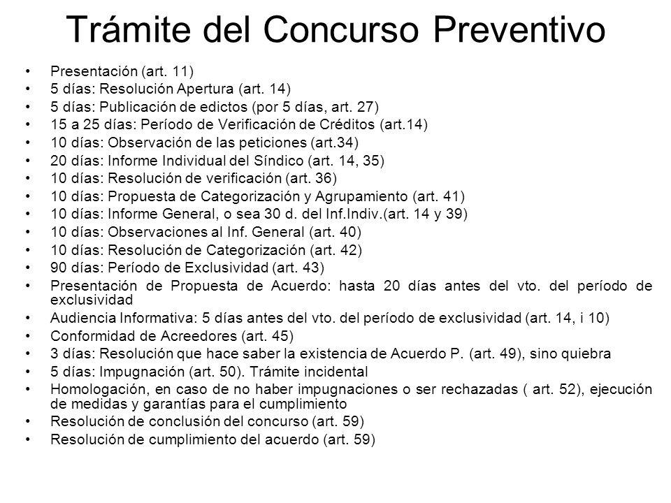Trámite del Concurso Preventivo Presentación (art. 11) 5 días: Resolución Apertura (art. 14) 5 días: Publicación de edictos (por 5 días, art. 27) 15 a