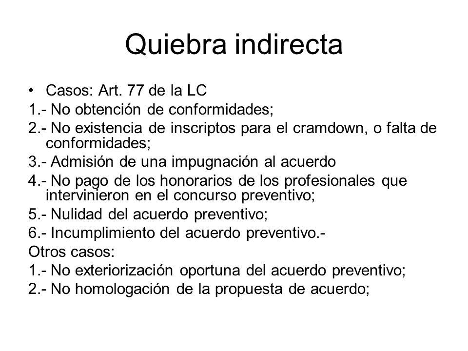 Quiebra indirecta Casos: Art. 77 de la LC 1.- No obtención de conformidades; 2.- No existencia de inscriptos para el cramdown, o falta de conformidade