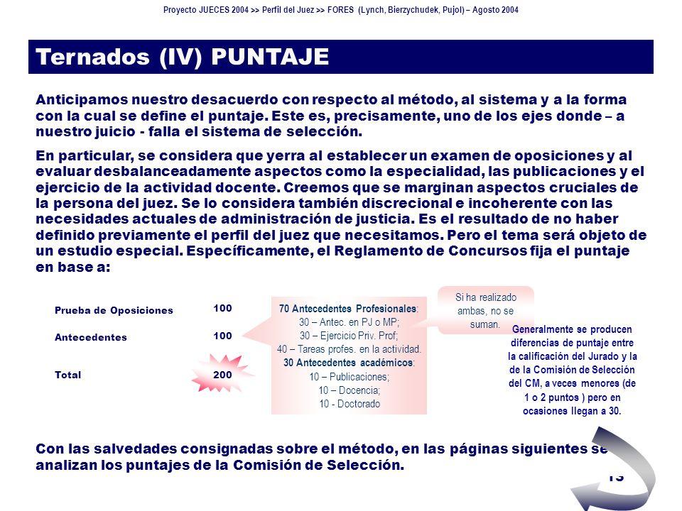 Proyecto JUECES 2004 >> Perfil del Juez >> FORES (Lynch, Bierzychudek, Pujol) – Agosto 2004 13 Ternados (IV) PUNTAJE Con las salvedades consignadas sobre el método, en las páginas siguientes se analizan los puntajes de la Comisión de Selección.