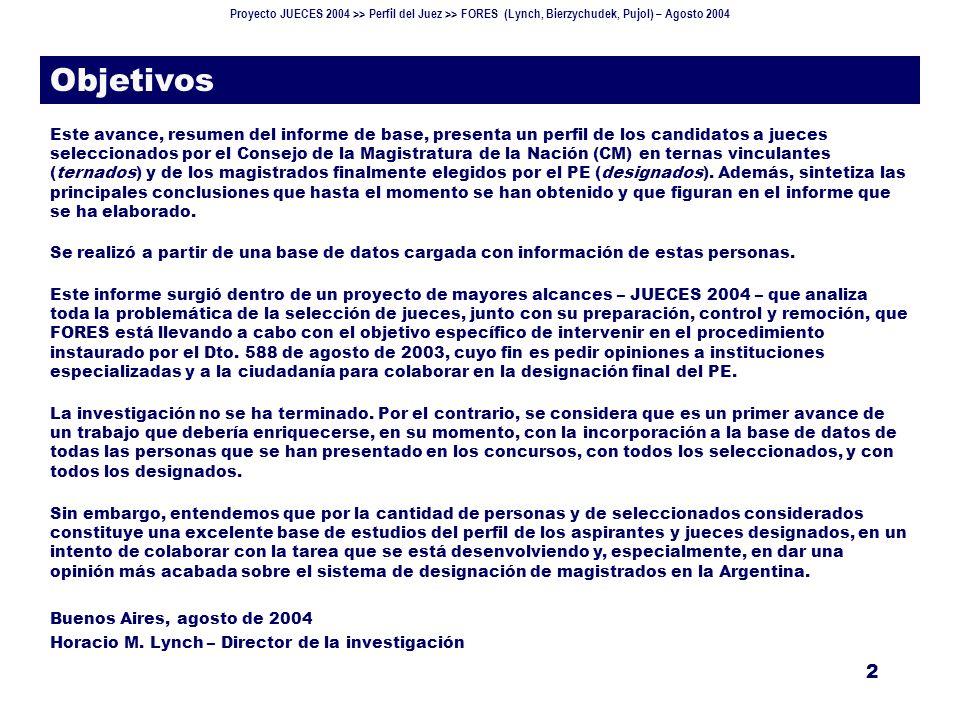 Proyecto JUECES 2004 >> Perfil del Juez >> FORES (Lynch, Bierzychudek, Pujol) – Agosto 2004 3 Método y fuentes - Página web del Consejo de la Magistratura de la Nación - www.pjn.gov.ar- (concursos, vacantes, jurado, ternas y fecha de remisión al PEN) - Página web del Ministerio de Justicia, Seguridad y Derechos Humanos -www.jus.gov.ar- (curriculum vitae, puntajes y orden de mérito).