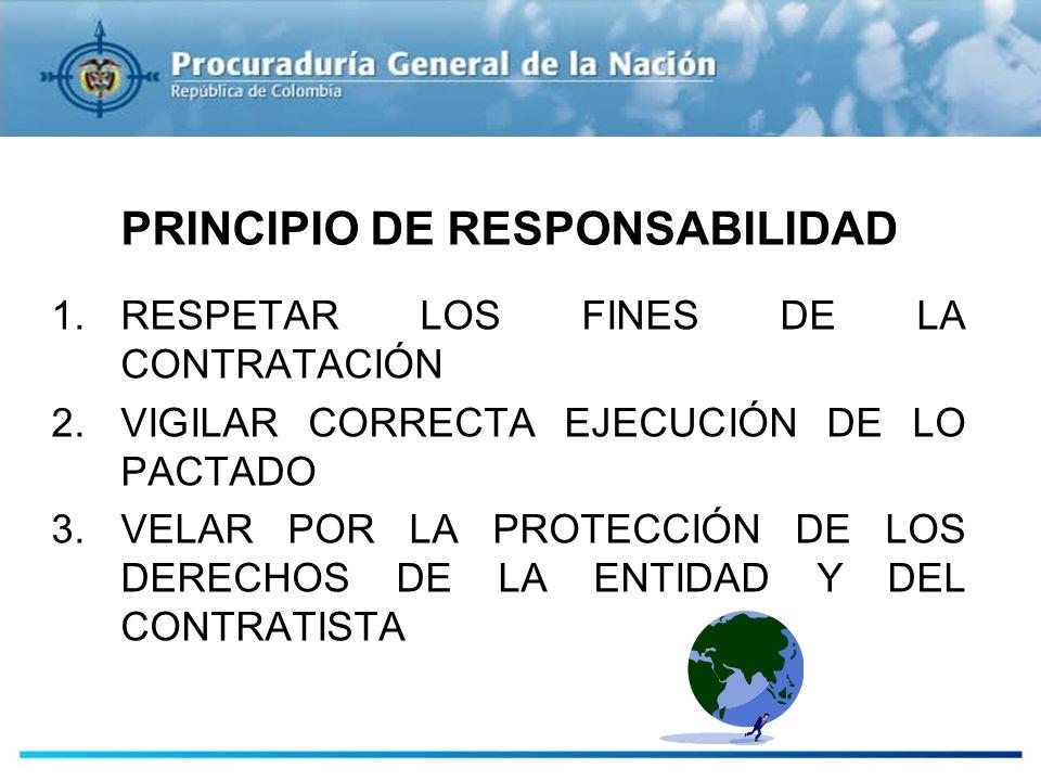PRINCIPIO DE RESPONSABILIDAD 1.RESPETAR LOS FINES DE LA CONTRATACIÓN 2.VIGILAR CORRECTA EJECUCIÓN DE LO PACTADO 3.VELAR POR LA PROTECCIÓN DE LOS DEREC