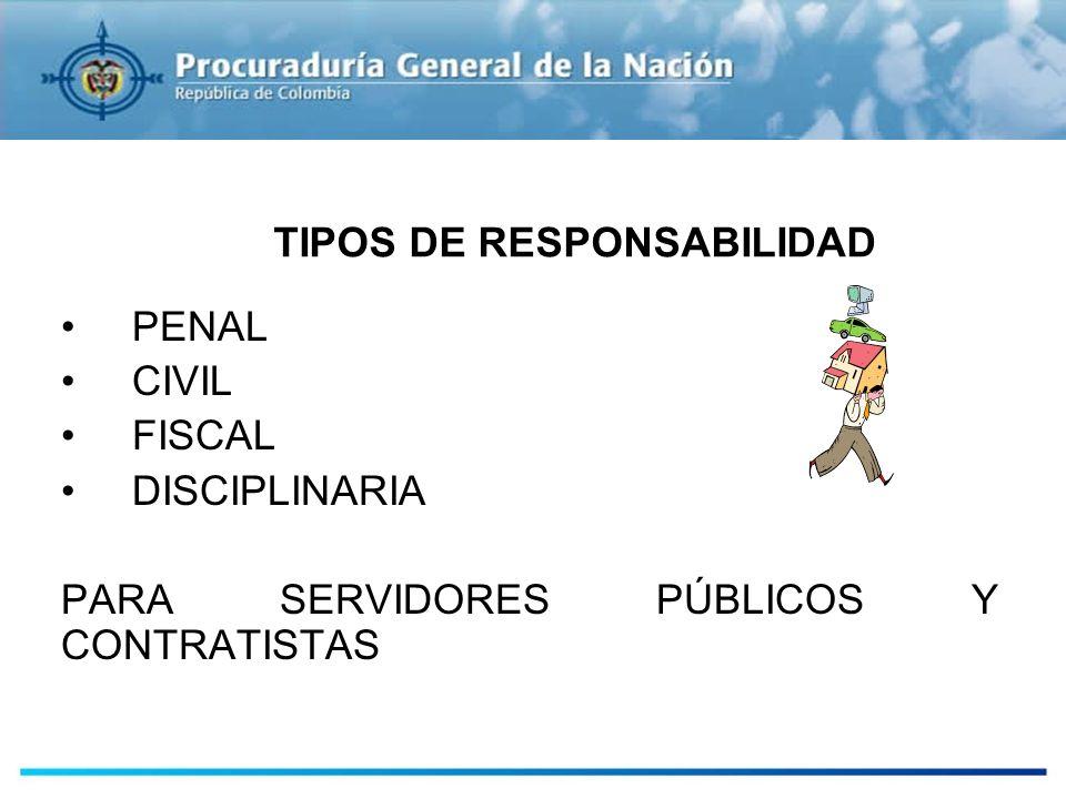 TIPOS DE RESPONSABILIDAD PENAL CIVIL FISCAL DISCIPLINARIA PARA SERVIDORES PÚBLICOS Y CONTRATISTAS