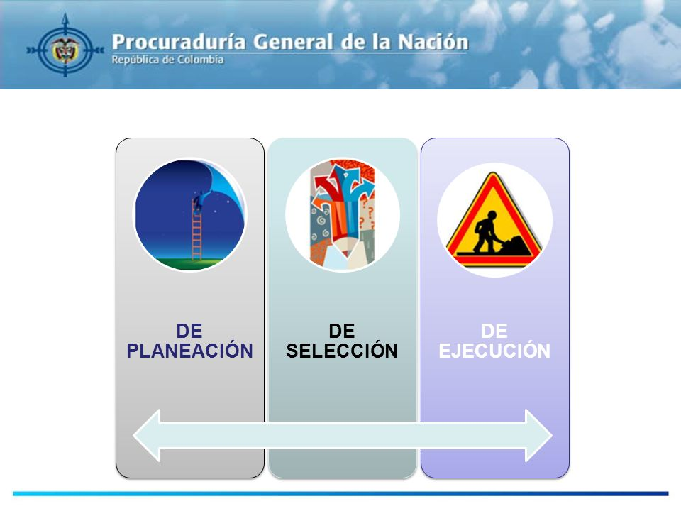 PLANEACIÓN DE PLANEACIÓN DE SELECCIÓN DE EJECUCIÓN