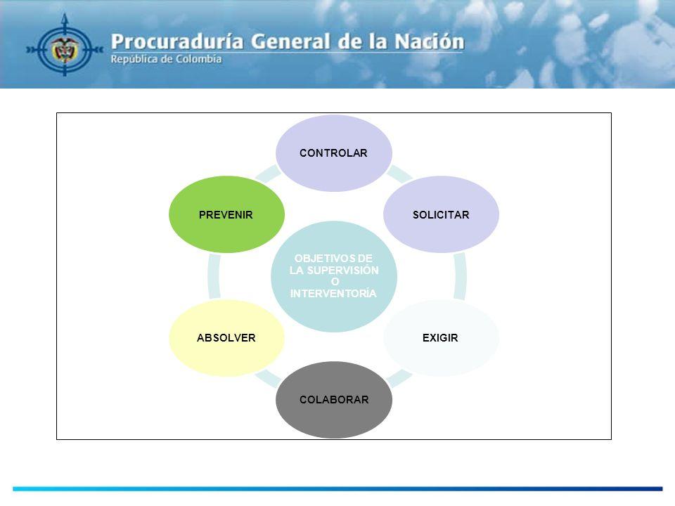 OBJETIVOS DE LA SUPERVISIÓN O INTERVENTORÍA CONTROLARSOLICITAREXIGIRCOLABORARABSOLVERPREVENIR PROCURADURÍA GENERAL DE LA NACIÓN
