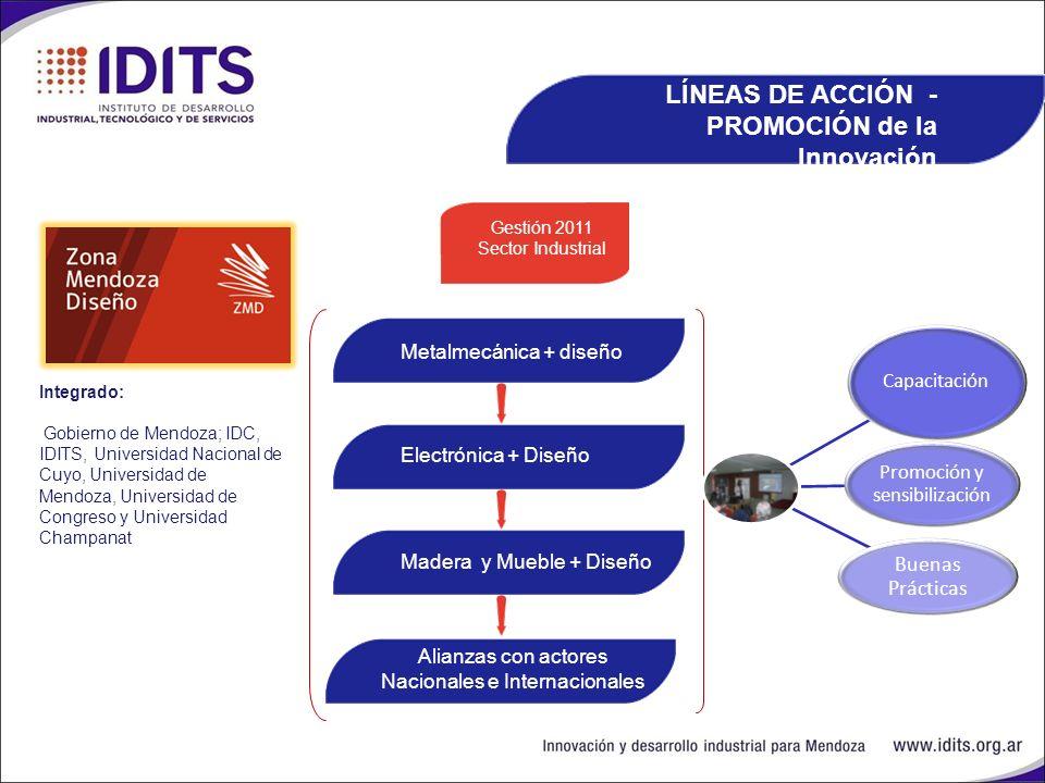LÍNEAS DE ACCIÓN - PROMOCIÓN de la Innovación Líneas de Financiamiento que fortalecen la Innovación en las PYMES SEPYME