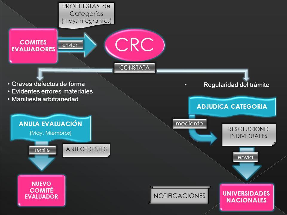 CRC COMITES EVALUADORES ANULA EVALUACIÓN (May.