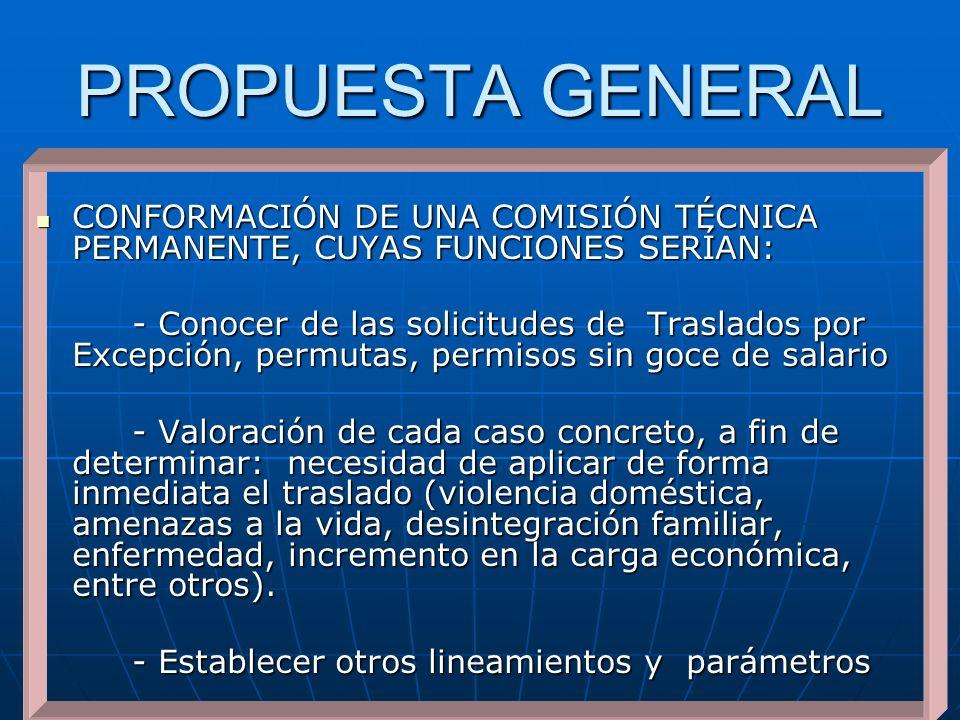 PROPUESTA GENERAL CONFORMACIÓN DE UNA COMISIÓN TÉCNICA PERMANENTE, CUYAS FUNCIONES SERÍAN: CONFORMACIÓN DE UNA COMISIÓN TÉCNICA PERMANENTE, CUYAS FUNC