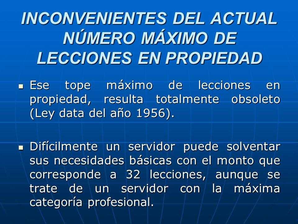 INCONVENIENTES DEL ACTUAL NÚMERO MÁXIMO DE LECCIONES EN PROPIEDAD Ese tope máximo de lecciones en propiedad, resulta totalmente obsoleto (Ley data del