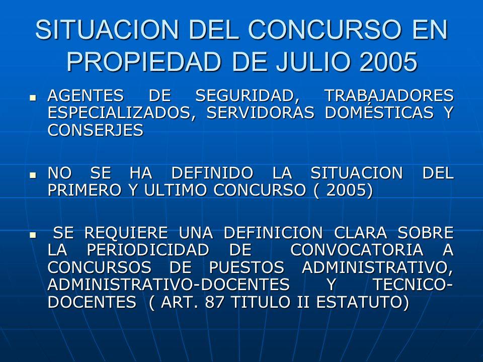 SITUACION DEL CONCURSO EN PROPIEDAD DE JULIO 2005 AGENTES DE SEGURIDAD, TRABAJADORES ESPECIALIZADOS, SERVIDORAS DOMÉSTICAS Y CONSERJES AGENTES DE SEGU