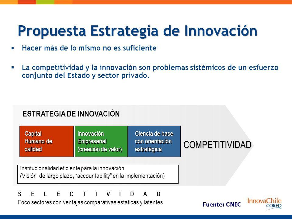 Propuesta Estrategia de Innovación Hacer más de lo mismo no es suficiente La competitividad y la innovación son problemas sistémicos de un esfuerzo conjunto del Estado y sector privado.