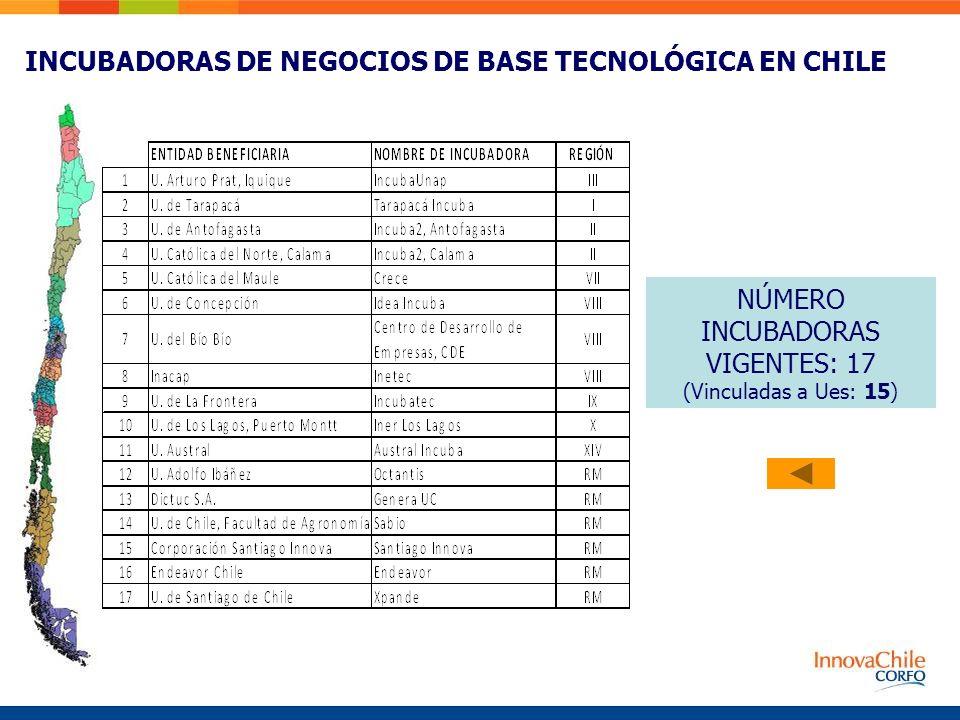 INCUBADORAS DE NEGOCIOS DE BASE TECNOLÓGICA EN CHILE NÚMERO INCUBADORAS VIGENTES: 17 (Vinculadas a Ues: 15)