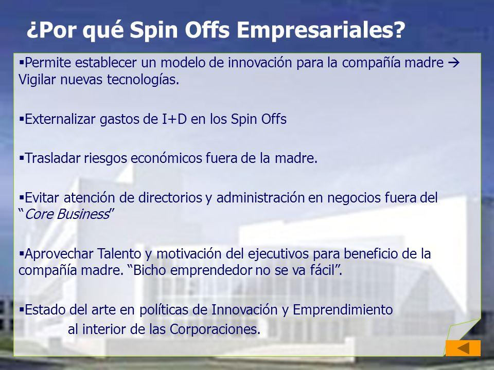 ¿Por qué Spin Offs Empresariales.