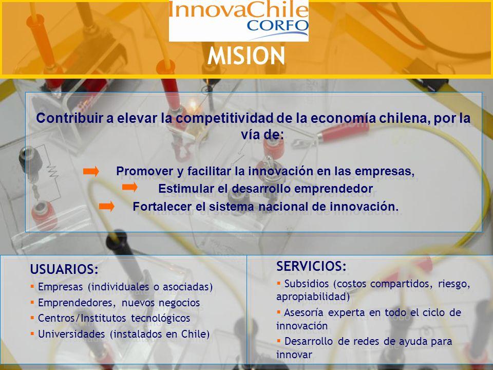 USUARIOS: Empresas (individuales o asociadas) Emprendedores, nuevos negocios Centros/Institutos tecnológicos Universidades (instalados en Chile) USUARIOS: Empresas (individuales o asociadas) Emprendedores, nuevos negocios Centros/Institutos tecnológicos Universidades (instalados en Chile) SERVICIOS: Subsidios (costos compartidos, riesgo, apropiabilidad) Asesoría experta en todo el ciclo de innovación Desarrollo de redes de ayuda para innovar SERVICIOS: Subsidios (costos compartidos, riesgo, apropiabilidad) Asesoría experta en todo el ciclo de innovación Desarrollo de redes de ayuda para innovar Contribuir a elevar la competitividad de la economía chilena, por la vía de: Promover y facilitar la innovación en las empresas, Estimular el desarrollo emprendedor Fortalecer el sistema nacional de innovación.