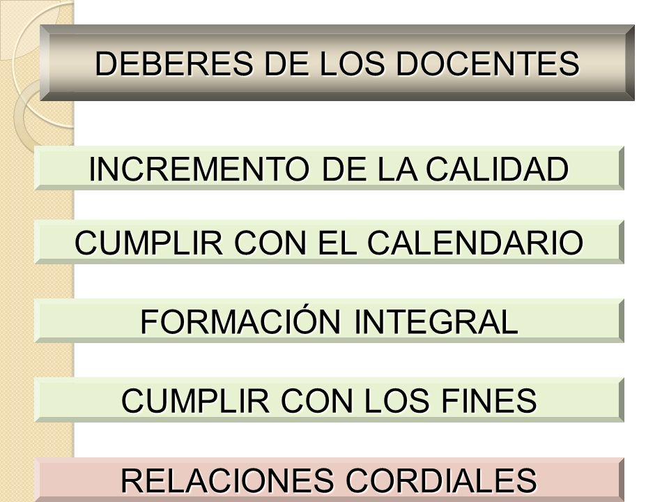 DEBERES DE LOS DOCENTES INCREMENTO DE LA CALIDAD CUMPLIR CON EL CALENDARIO FORMACIÓN INTEGRAL CUMPLIR CON LOS FINES RELACIONES CORDIALES