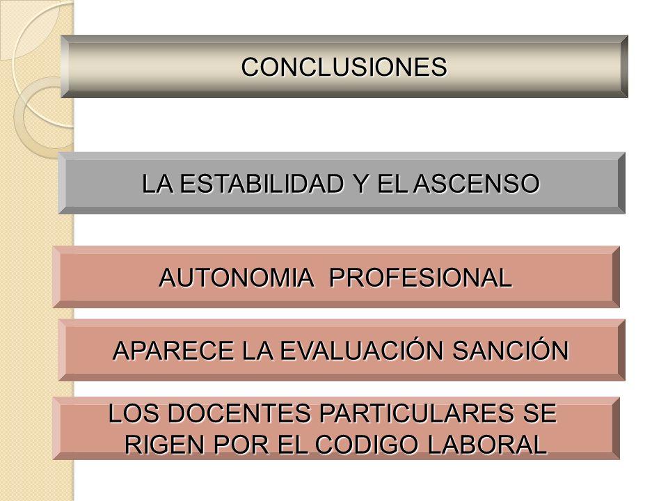 CONCLUSIONES LA ESTABILIDAD Y EL ASCENSO AUTONOMIA PROFESIONAL APARECE LA EVALUACIÓN SANCIÓN LOS DOCENTES PARTICULARES SE RIGEN POR EL CODIGO LABORAL