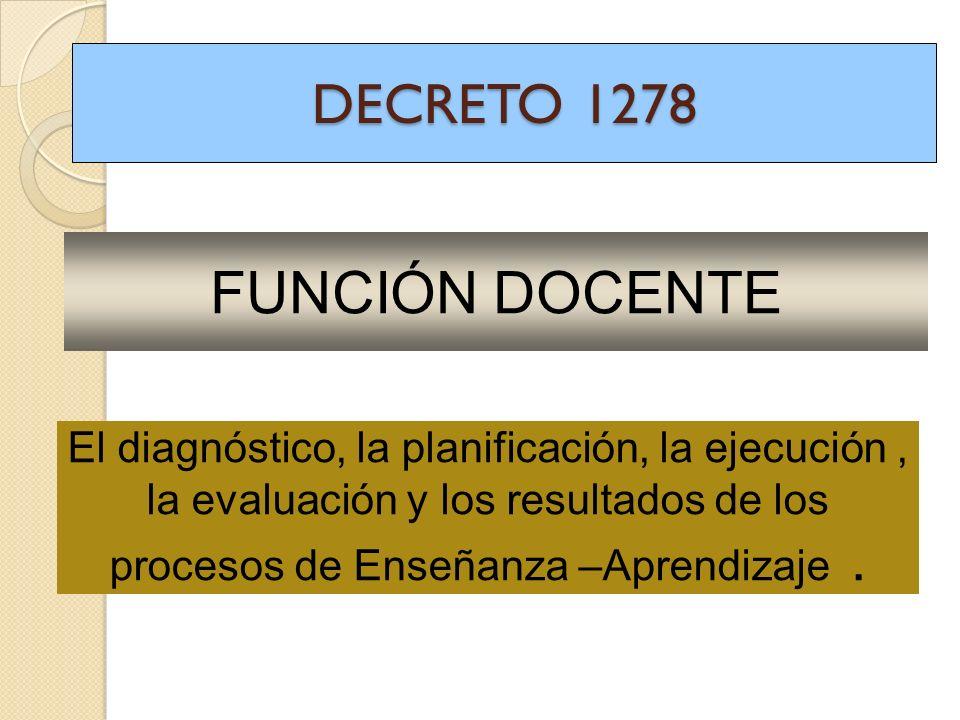 DECRETO 1278 FUNCIÓN DOCENTE El diagnóstico, la planificación, la ejecución, la evaluación y los resultados de los procesos de Enseñanza –Aprendizaje.