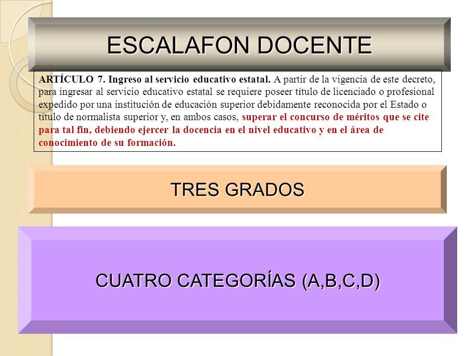 ESCALAFON DOCENTE TRES GRADOS CUATRO CATEGORÍAS (A,B,C,D) ARTÍCULO 7. Ingreso al servicio educativo estatal. A partir de la vigencia de este decreto,
