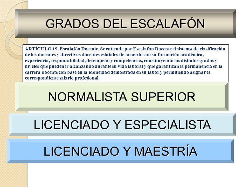 DECRETO 1278 GRADO UNO: a) Ser normalista superior b)Haber sido nombrado mediante concurso.
