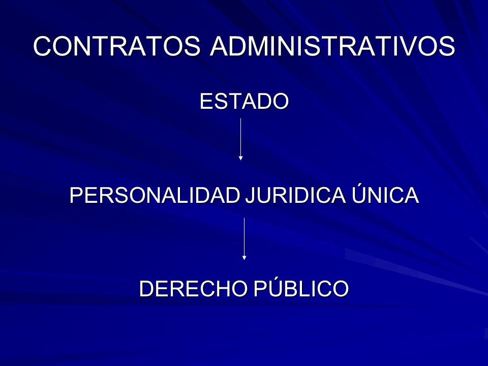 CONTRATOS ADMINISTRATIVOS ESTADO PERSONALIDAD JURIDICA ÚNICA DERECHO PÚBLICO