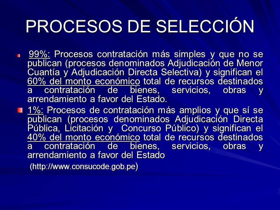 PROCESOS DE SELECCIÓN 99%: Procesos contratación más simples y que no se publican (procesos denominados Adjudicación de Menor Cuantía y Adjudicación D