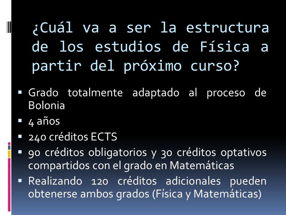 ¿Cuál va a ser la estructura de los estudios de Física a partir del próximo curso? Grado totalmente adaptado al proceso de Bolonia 4 años 240 créditos