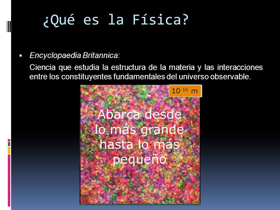 ¿Qué es la Física? Encyclopaedia Britannica: Ciencia que estudia la estructura de la materia y las interacciones entre los constituyentes fundamentale