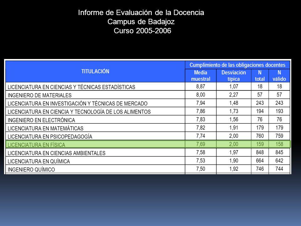 Informe de Evaluación de la Docencia Campus de Badajoz Curso 2005-2006