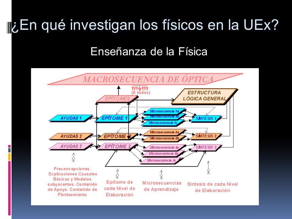 Enseñanza de la Física ¿En qué investigan los físicos en la UEx?