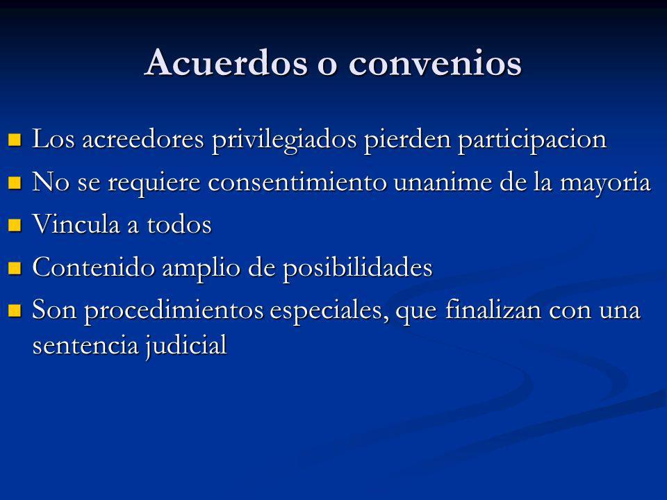 Ley 18.387 Acuerdo preventivos Acuerdo Privado de Reorganización (APR) -Acuerdo puramente privado - Acuerdo sometido a homologación judicial Convenios preclusivos Convenio judicial Acuerdo extrajudicial (adherentes)