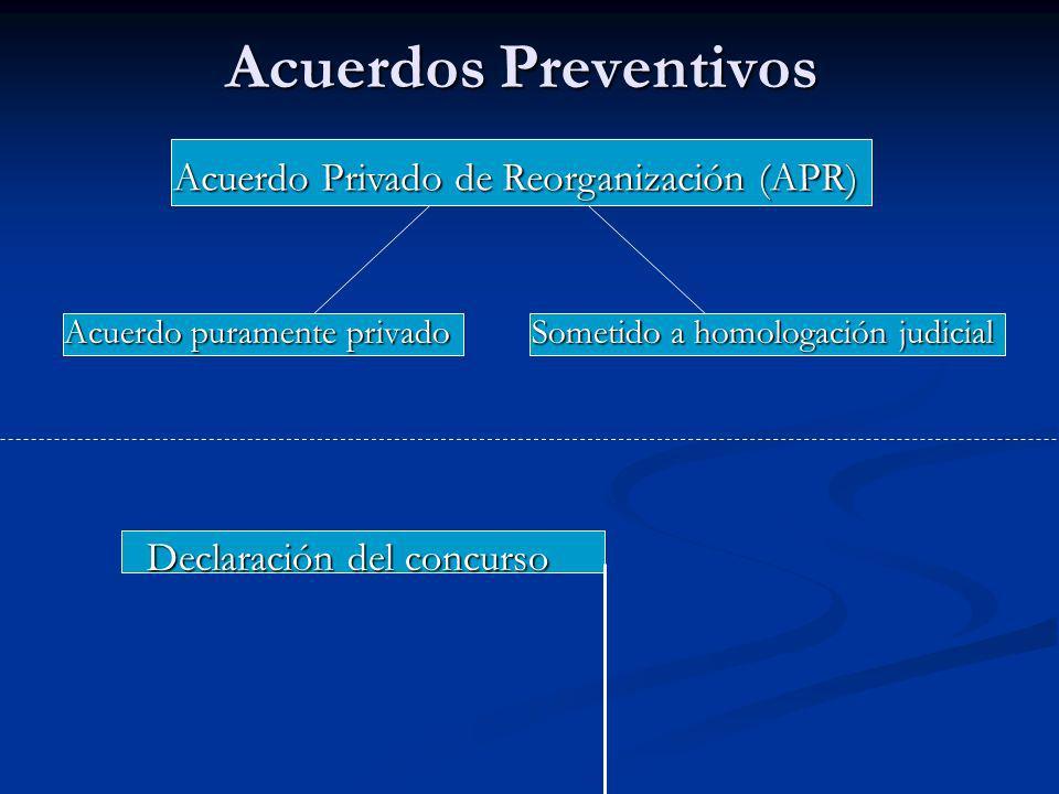 Acuerdos Preventivos Acuerdo puramente privado Sometido a homologación judicial Declaración del concurso Declaración del concurso Acuerdo Privado de Reorganización (APR)