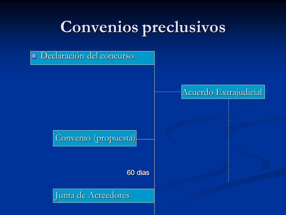 Convenio Judicial Propuesta (art.138) Propuesta (art.