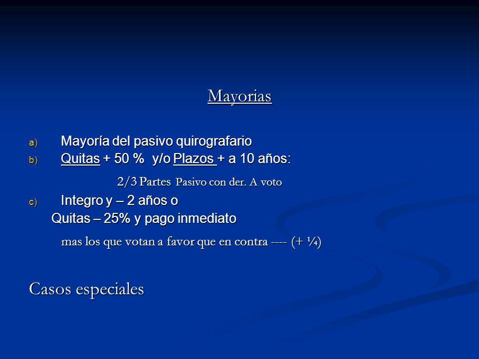 Mayorias a) Mayoría del pasivo quirografario b) Quitas + 50 % y/o Plazos + a 10 años: 2/3 Partes Pasivo con der.