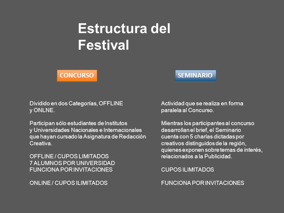 El concurso se divide en dos categorías OFFLINE (Presencial) y ONLINE (Participan alumnos que vivan a más de 200 kilómetros de distancia de Santiago de Chile) Modalidad de Concurso Concurso Offline Concurso Online Participan todas las Universidades, Institutos y Escuelas de Creatividad de Chile y de la Región.