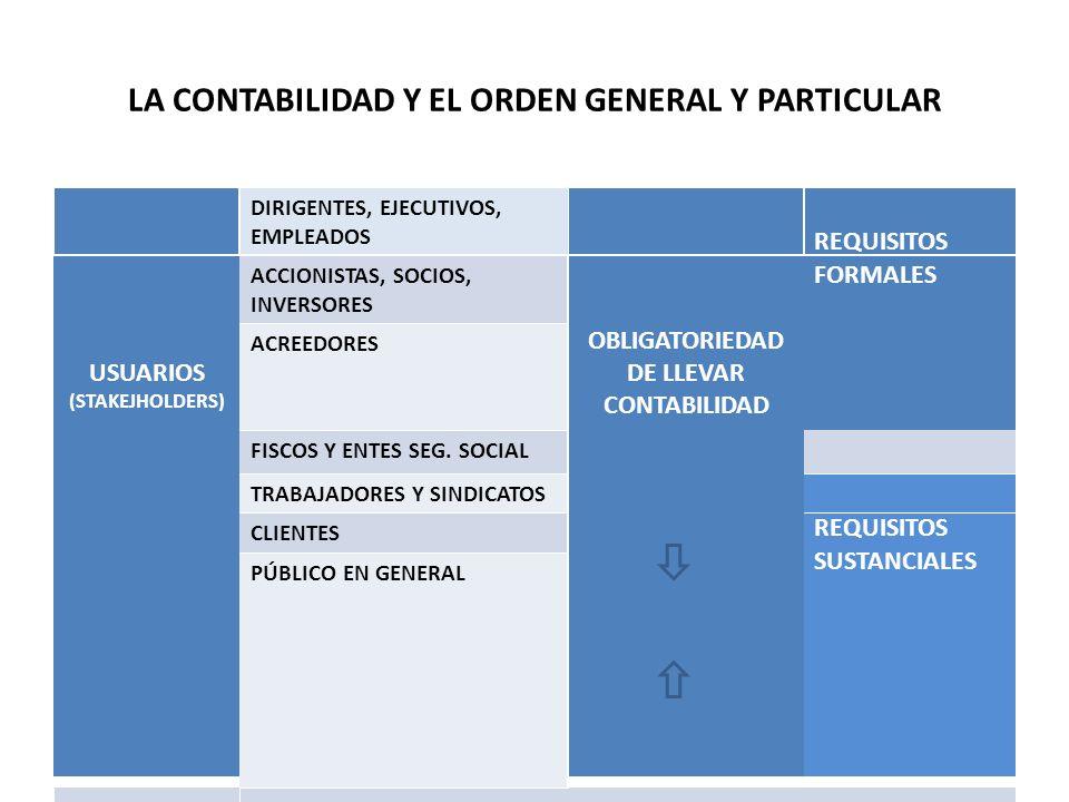 LA CONTABILIDAD Y EL ORDEN GENERAL Y PARTICULAR USUARIOS (STAKEJHOLDERS) DIRIGENTES, EJECUTIVOS, EMPLEADOS OBLIGATORIEDAD DE LLEVAR CONTABILIDAD REQUISITOS FORMALES ACCIONISTAS, SOCIOS, INVERSORES ACREEDORES FISCOS Y ENTES SEG.