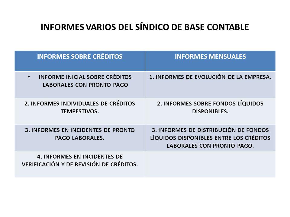 INFORMES VARIOS DEL SÍNDICO DE BASE CONTABLE INFORMES SOBRE CRÉDITOSINFORMES MENSUALES INFORME INICIAL SOBRE CRÉDITOS LABORALES CON PRONTO PAGO 1. INF