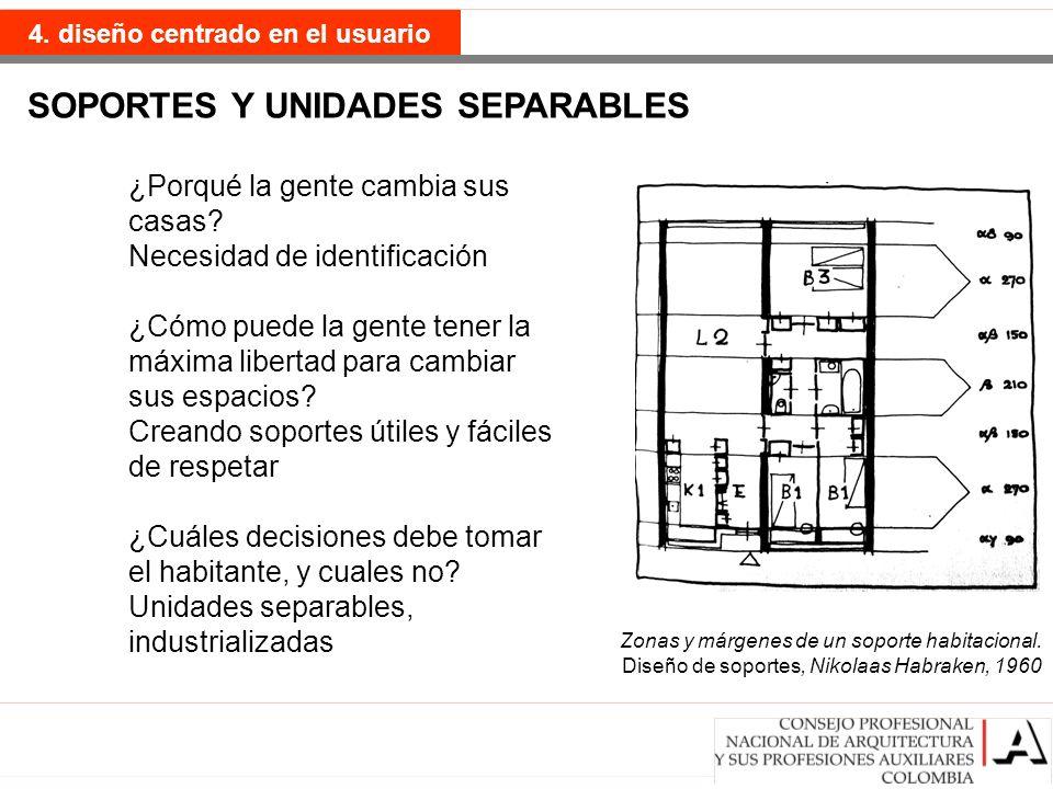postmodernismo SOPORTES Y UNIDADES SEPARABLES Zonas y márgenes de un soporte habitacional. Diseño de soportes, Nikolaas Habraken, 1960 ¿Porqué la gent