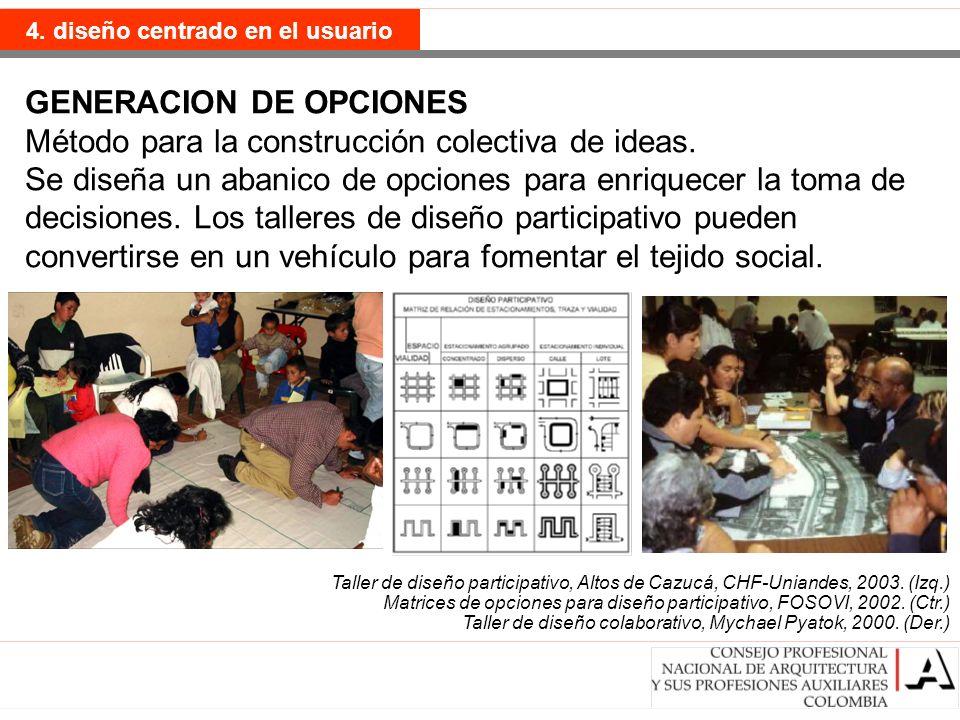 postmodernismo GENERACION DE OPCIONES Método para la construcción colectiva de ideas. Se diseña un abanico de opciones para enriquecer la toma de deci