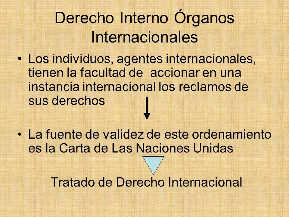 Derecho Interno Órganos Internacionales Los individuos, agentes internacionales, tienen la facultad de accionar en una instancia internacional los rec