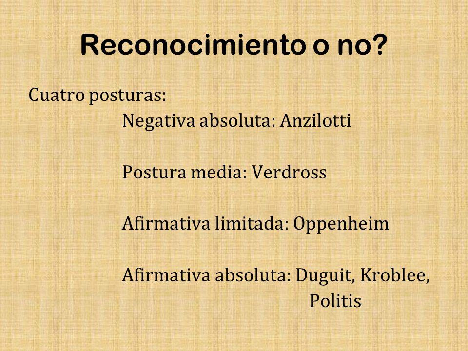 Reconocimiento o no? Cuatro posturas: Negativa absoluta: Anzilotti Postura media: Verdross Afirmativa limitada: Oppenheim Afirmativa absoluta: Duguit,