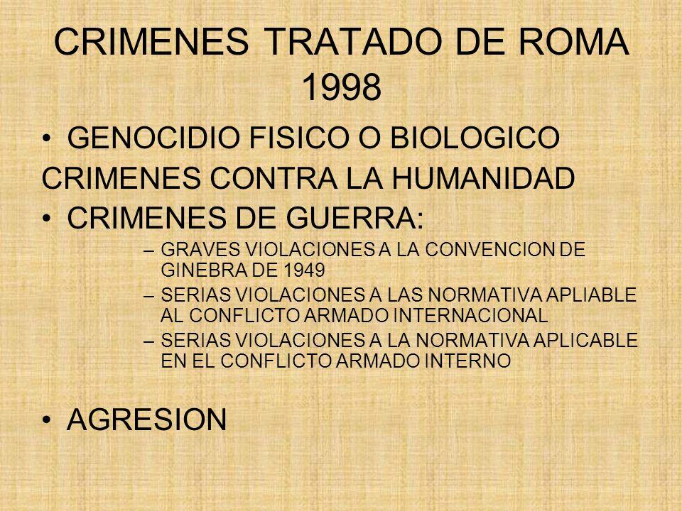 CRIMENES TRATADO DE ROMA 1998 GENOCIDIO FISICO O BIOLOGICO CRIMENES CONTRA LA HUMANIDAD CRIMENES DE GUERRA: –GRAVES VIOLACIONES A LA CONVENCION DE GIN