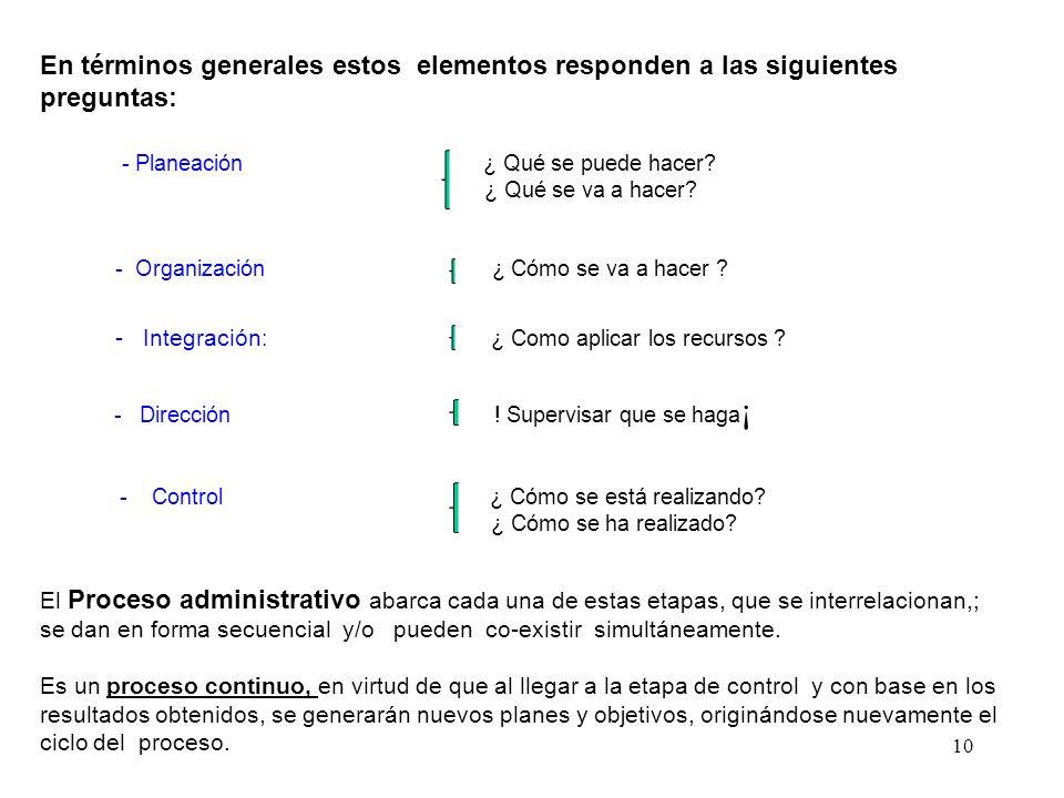 10 En términos generales estos elementos responden a las siguientes preguntas: - Planeación ¿ Qué se puede hacer? ¿ Qué se va a hacer? - Organización