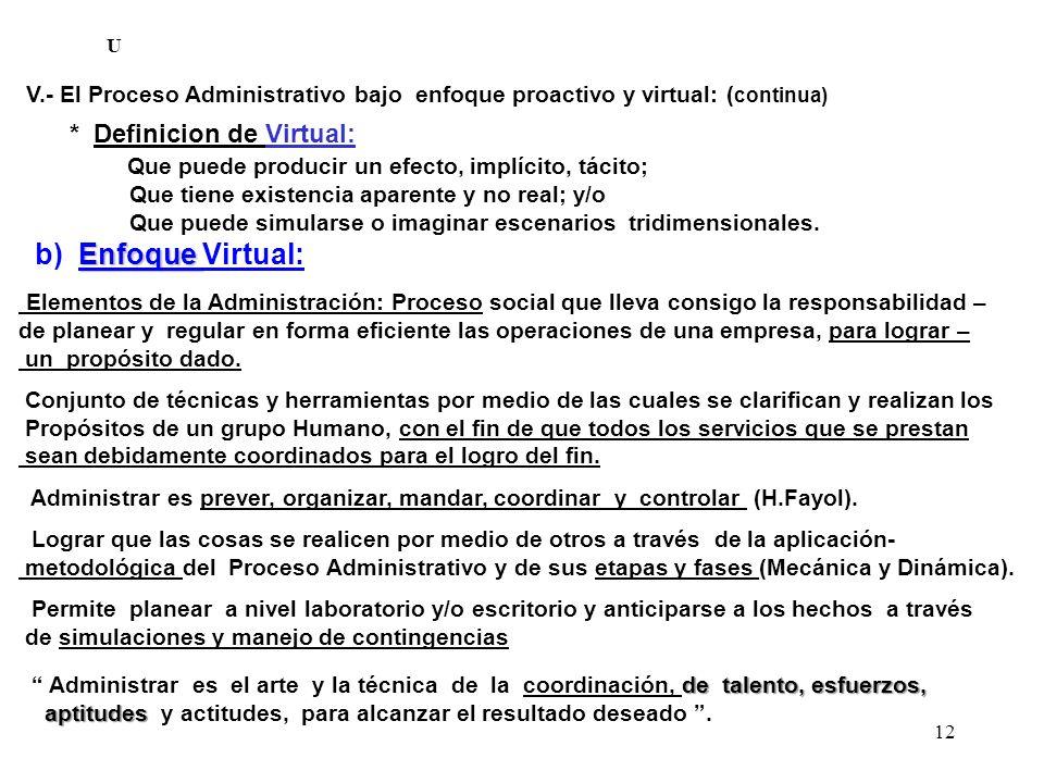 12 U V.- El Proceso Administrativo bajo enfoque proactivo y virtual: ( continua) * Definicion de Virtual: Que puede producir un efecto, implícito, tác
